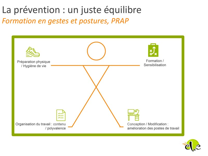prevention, equilibre