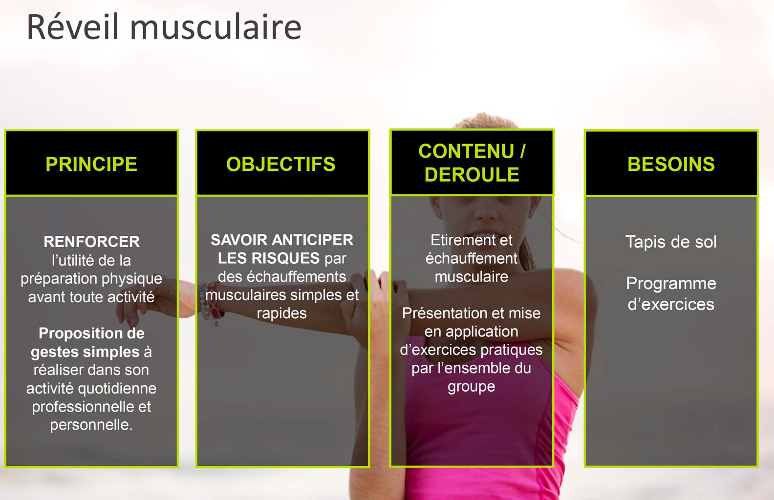 reveil-musculaire